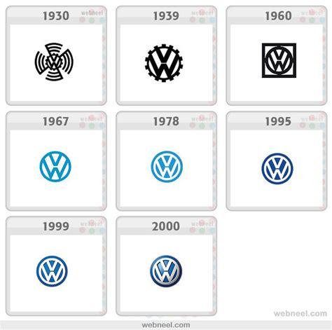 Volkswagen Company History by Volkswagen Logo Evolution History 5