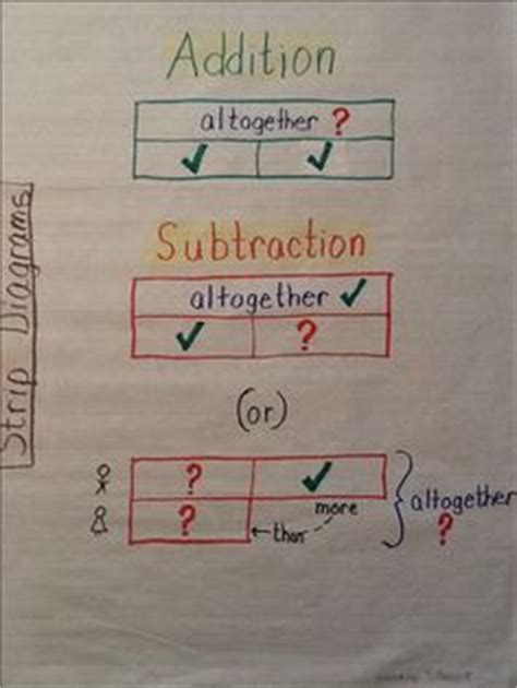 diagram subtraction 1st grade 1000 images about diagrams on singapore math thinking skills and anchor charts