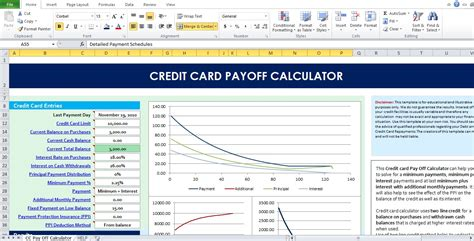 credit card payoff calculator excel template excel tmp