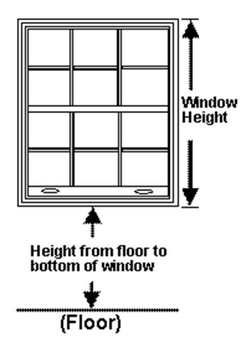 bathroom window height from floor willowbend kitchen bath home improvement kitchen