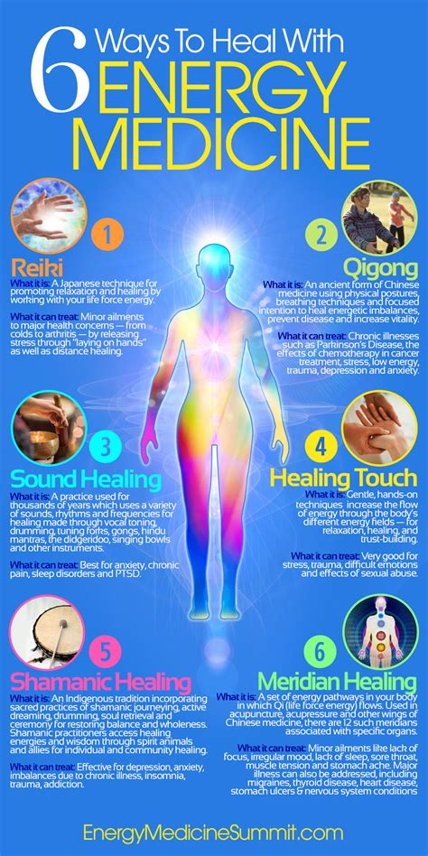 ways  heal  energy medicine  shift network blog