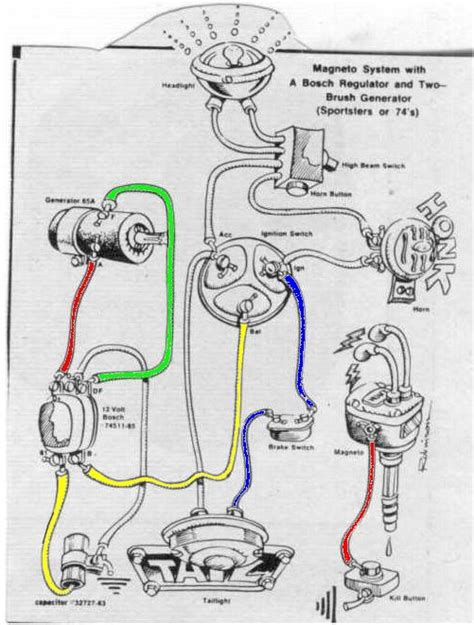 basic harley wiring diagram basic free engine image for