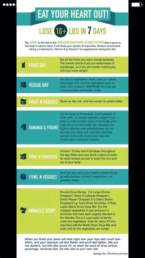 7 Day Liver Detox Meal Plan by Dr Oz Cleanse Like Trusper