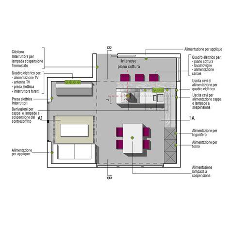altezza cappa da piano cottura cucine con penisola design valcucine