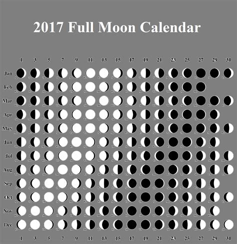 2017 full moon calendar spacecom moon phase calendar lunar template 2017 moon phase