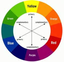 hair dye color wheel lightening your hair at home part one