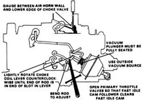 small engine repair manuals free download 1969 pontiac grand prix head up display 1969 pontiac gto vacuum line diagram 1969 free engine image for user manual download