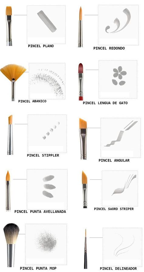 brush shapes and what you should use them for malerei shapes watercolor and