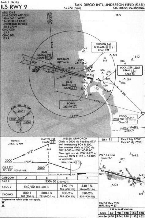 San Diego Sectional Chart by Iap Chart Ils Rwy 9 San Diego Intl Lindbergh Field San