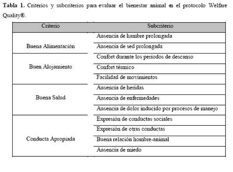acta agriculturae scandinavica section a animal science bienestar porcino engormix