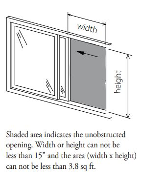 bedroom window size requirements emergency egress window requirements for bedrooms