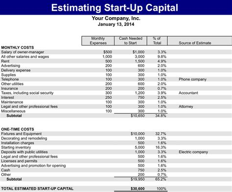 download start up capital estimate template for free