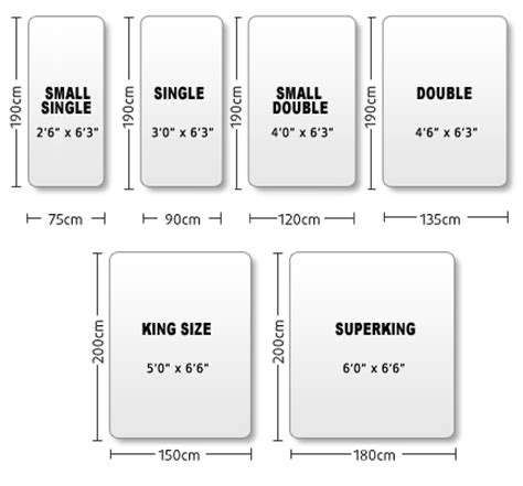 dimensions of a king size bed bed size google search information pinterest bed