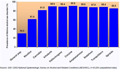 animal abuse graphs population newhairstylesformen2014 com animal abuse charts newhairstylesformen2014 com
