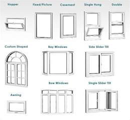 styles of windows 8 best beach house window types images on pinterest