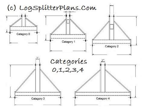 3 point hitch dimensions diagram 3pt hitch plans catagories 0 1 2 3 4