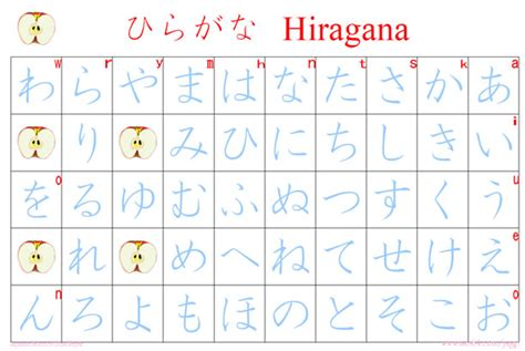 hiragana worksheets www imgkid the image kid has it