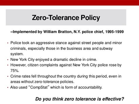 Chapter 5 Zero Tolerance Policy In The Workplace Template