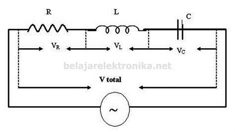 resistor seri paralel resistor kapasitor induktor pdf 28 images lh laman 3 latiful hayat belajar elektronika dari