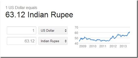 currency converter indonesian rupiah to indian rupee 1 rupee in australian dollars forex trading