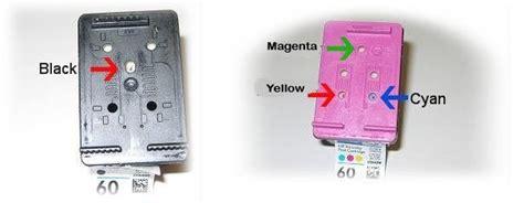 Tinta Printer Hp Refil cara refil tinta printer hp dengan suntik catridge