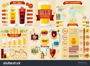 With icons different charts rates etc beer types craft beer beer