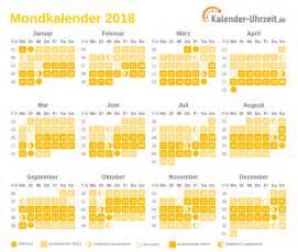 Vollmond Kalender 2018 Mondkalender 2018 Vollmond Neumond Mondphasen