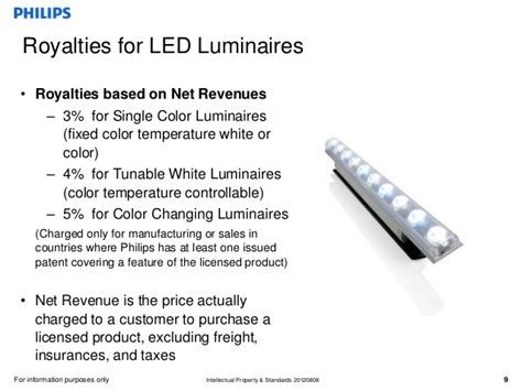 licensing program for led luminaires and retrofits