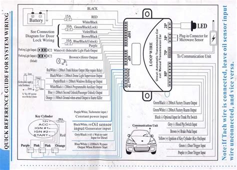 audiovox alarm wiring diagram wiring diagram and