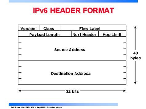 header layout in html ipv6 header format