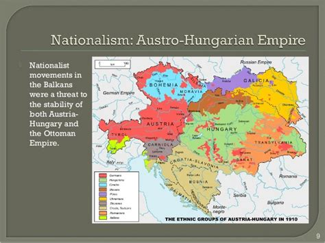 nationalist movements in the ottoman empire helped europe by origins of ww1