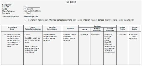 contoh rpp bahasa inggris kelas 5 sd berkarakter semester contoh silabus bhs inggris sd bank soal ujian