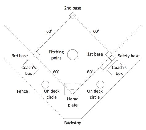 baseball position template baseball field schema baseball field sle simple