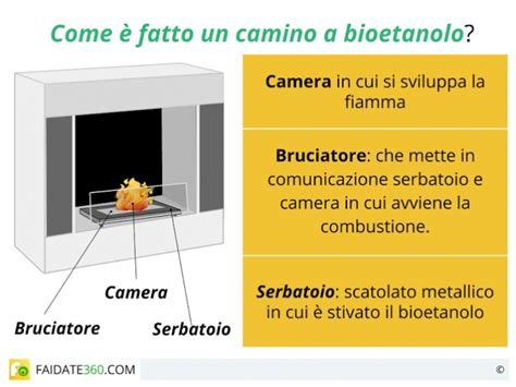 Consumi Camini Bioetanolo by Caminetti Bioetanolo Consumi Installazione Vantaggi E