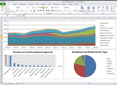 excel template dashboard excel spreadsheet dashboard templates spreadsheet