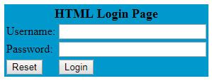 javascript pattern for password html login page code