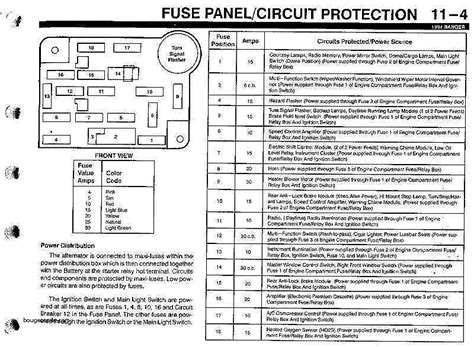 93 ranger fuse box diagram new wiring diagram 2018