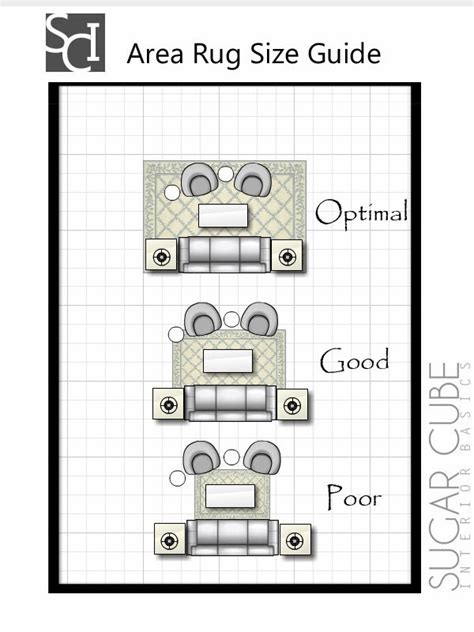 living room rug size guide sugar cube interior basics area rug size guide for the living room