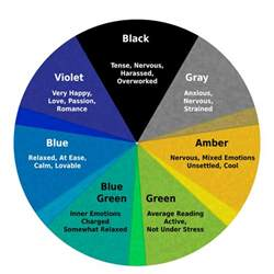 mood rings color mood ring colors and meanings