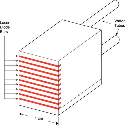 laser diode bar test laser electronic symbol clipart best