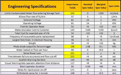 Homeplanning p12412 engineering specs
