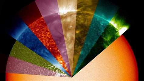 s colored this rainbow colored shows the wide range of the sun