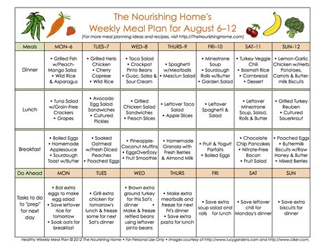 Meal Plan Monday August 6 19 The Nourishing Home Meal Menu Template