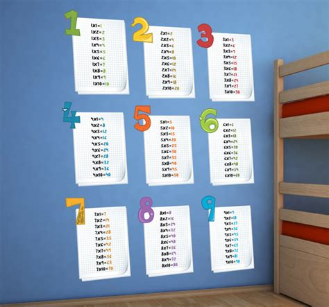 Aufkleber Von Papier Lösen by Kinder Sticker Kleines 1x1 Tenstickers