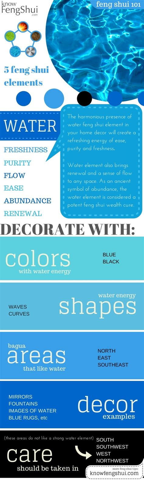 Home Decor Infographic the power of water feng shui element feng shui tips