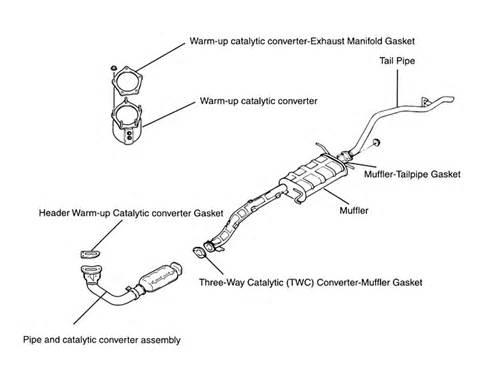 Kia Exhaust System Diagram 2000 Kia Sportage Exhaust System Diagram