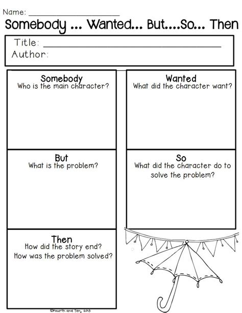 printable reading comprehension graphic organizers 17 best images about graphic organizers on pinterest