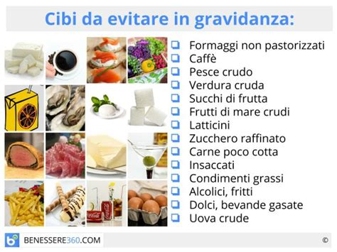 ferro alto alimenti da evitare cibi da evitare in gravidanza elenco degli alimenti da