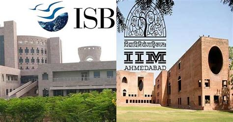 Best B Schools In Hyderabad For Mba by How Proposed H 1b Visa Changes Affect Indians