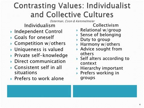 collective biography definition collectivism vs individualism culture quotes quotesgram